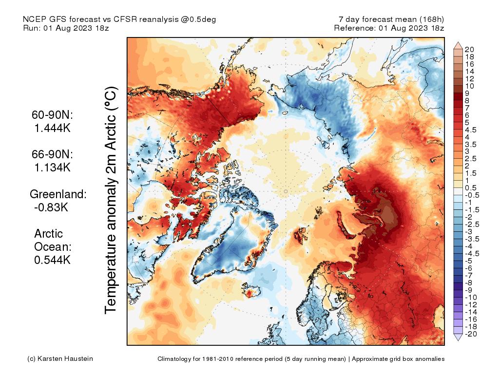 http://www.karstenhaustein.com/reanalysis/gfs0p5/ANOM2m_arctic/ANOM2m_mean_arctic.png