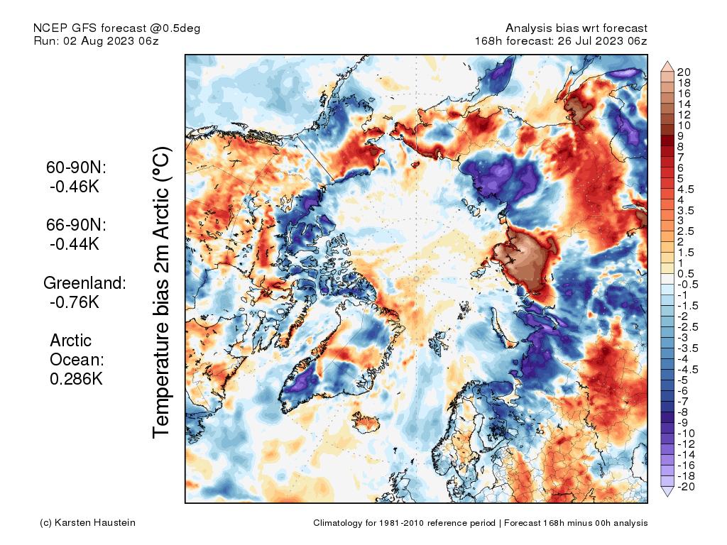 http://www.karstenhaustein.com/reanalysis/gfs0p5/ANOM2m_arctic/verification/ANOM2m_bias_f00_arctic.png