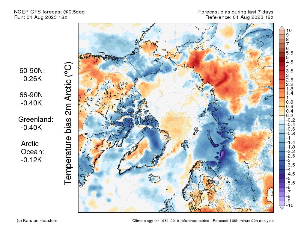 http://www.karstenhaustein.com/reanalysis/gfs0p5/ANOM2m_arctic/verification/ANOM2m_bias_past07_arctic.png